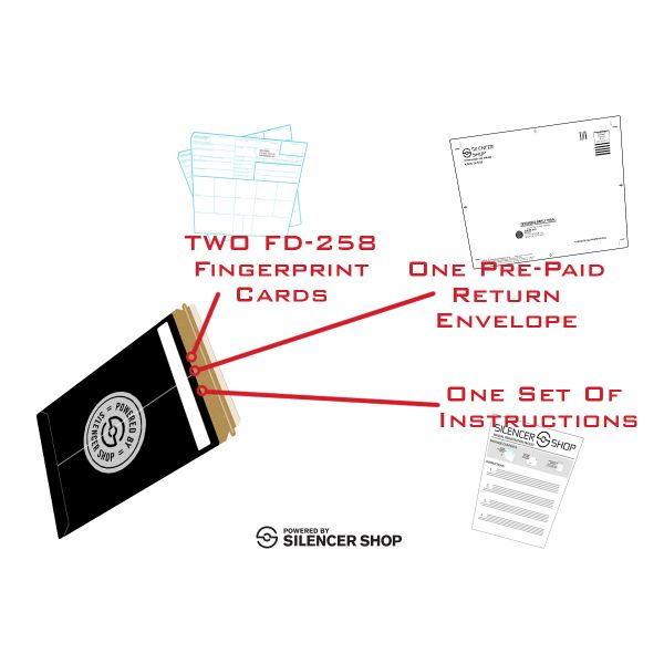 Paper Fingerprinting Packet